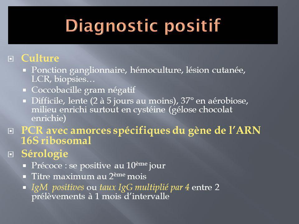 Culture Ponction ganglionnaire, hémoculture, lésion cutanée, LCR, biopsies… Coccobacille gram négatif Difficile, lente (2 à 5 jours au moins), 37° en