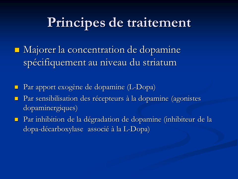 Principes de traitement Majorer la concentration de dopamine spécifiquement au niveau du striatum Majorer la concentration de dopamine spécifiquement