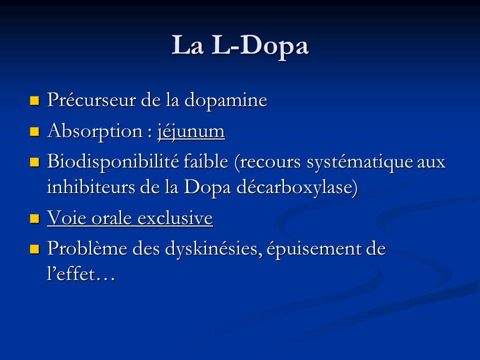 La L-Dopa Précurseur de la dopamine Précurseur de la dopamine Absorption : jéjunum Absorption : jéjunum Biodisponibilité faible (recours systématique