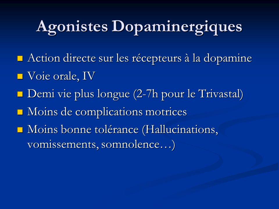 Agonistes Dopaminergiques Action directe sur les récepteurs à la dopamine Action directe sur les récepteurs à la dopamine Voie orale, IV Voie orale, I