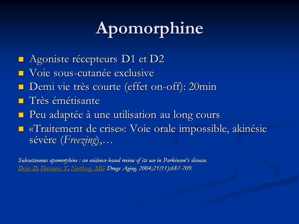Apomorphine Agoniste récepteurs D1 et D2 Agoniste récepteurs D1 et D2 Voie sous-cutanée exclusive Voie sous-cutanée exclusive Demi vie très courte (ef