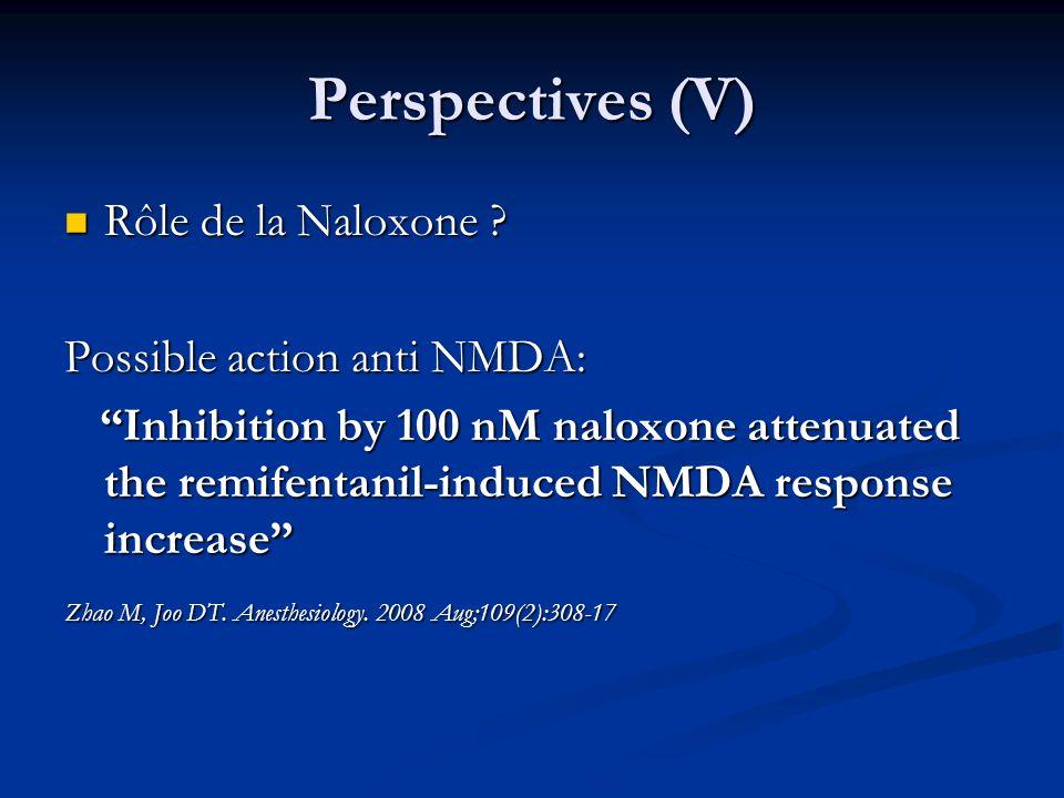 Perspectives (V) Rôle de la Naloxone ? Rôle de la Naloxone ? Possible action anti NMDA: Inhibition by 100 nM naloxone attenuated the remifentanil-indu