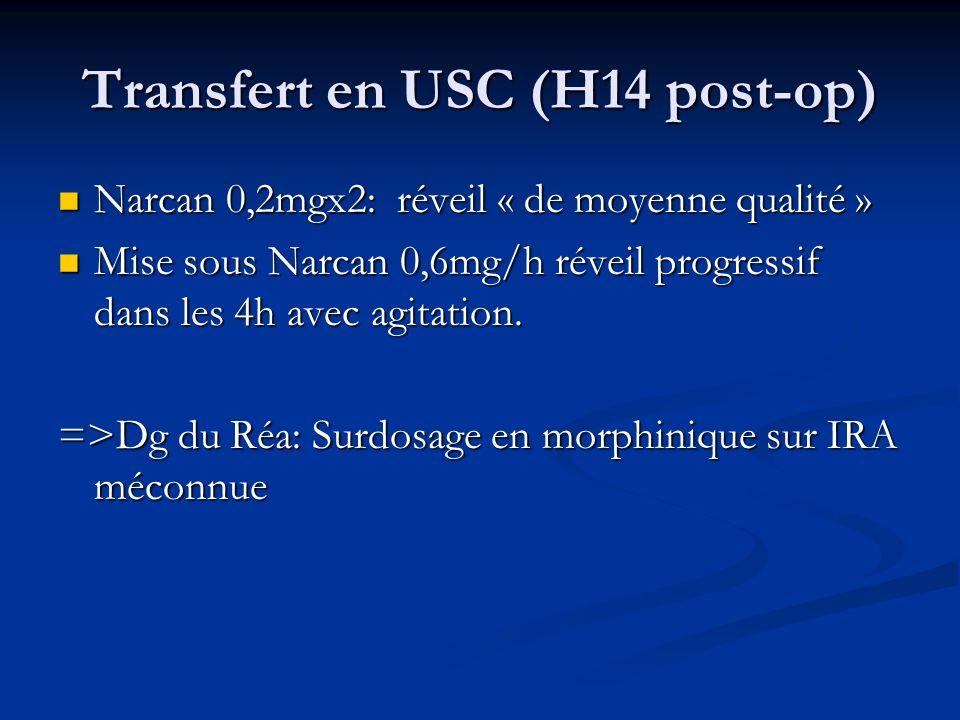 Transfert en USC (H14 post-op) Narcan 0,2mgx2: réveil « de moyenne qualité » Narcan 0,2mgx2: réveil « de moyenne qualité » Mise sous Narcan 0,6mg/h ré