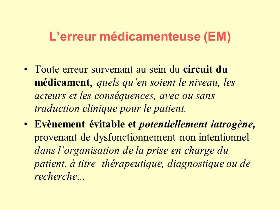 Lerreur médicamenteuse (EM) Toute erreur survenant au sein du circuit du médicament, quels quen soient le niveau, les acteurs et les conséquences, avec ou sans traduction clinique pour le patient.