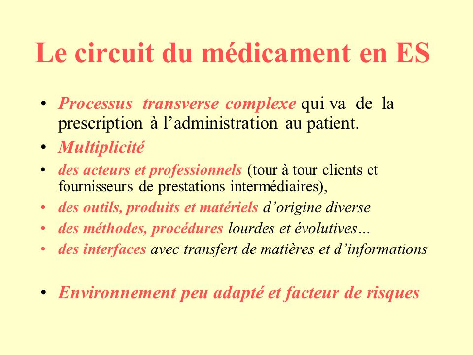 Le circuit du médicament en ES Processus transverse complexe qui va de la prescription à ladministration au patient.