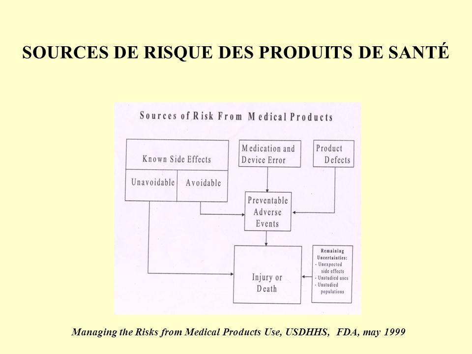 Diagramme des causes et cascades derreurs par étape (scénario 2)