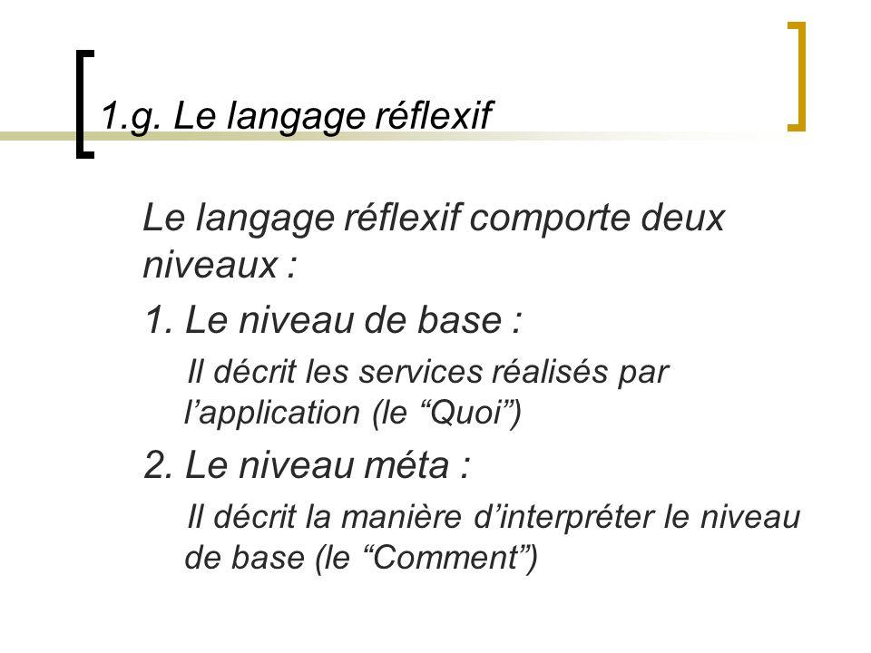 1.g. Le langage réflexif Le langage réflexif comporte deux niveaux : 1. Le niveau de base : Il décrit les services réalisés par lapplication (le Quoi)