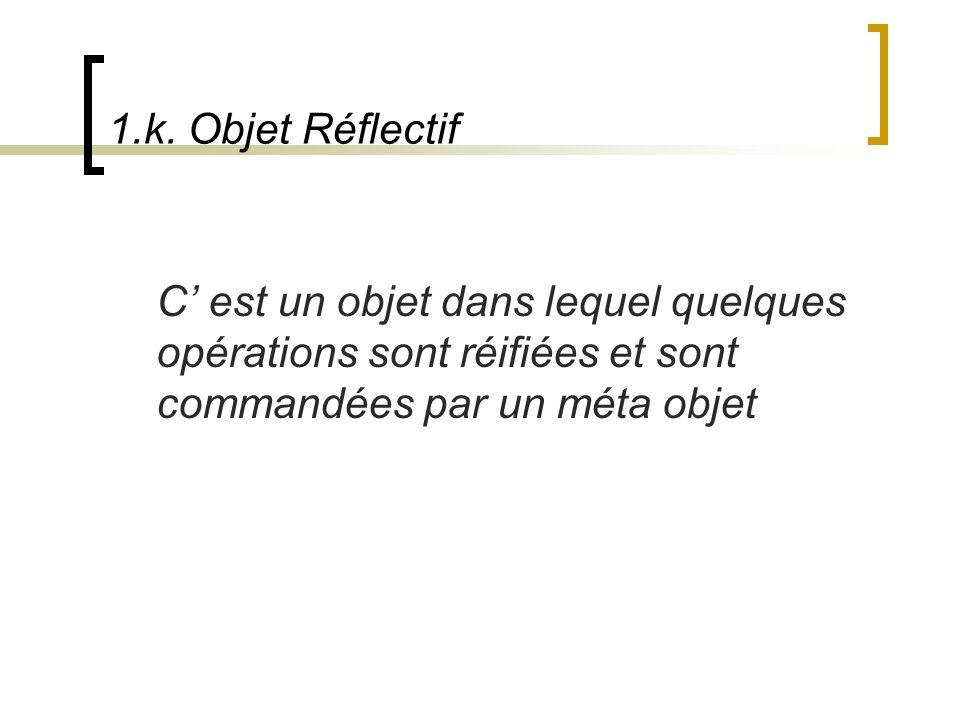 1.k. Objet Réflectif C est un objet dans lequel quelques opérations sont réifiées et sont commandées par un méta objet