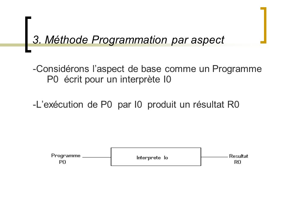 3. Méthode Programmation par aspect -Considérons laspect de base comme un Programme P0 écrit pour un interprète I0 -Lexécution de P0 par I0 produit un