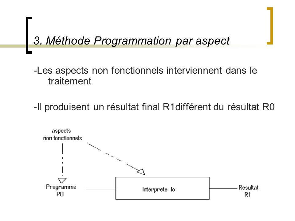 3. Méthode Programmation par aspect -Les aspects non fonctionnels interviennent dans le traitement -Il produisent un résultat final R1différent du rés