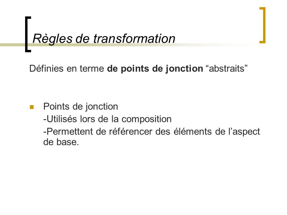 Règles de transformation Définies en terme de points de jonction abstraits Points de jonction -Utilisés lors de la composition -Permettent de référencer des éléments de laspect de base.