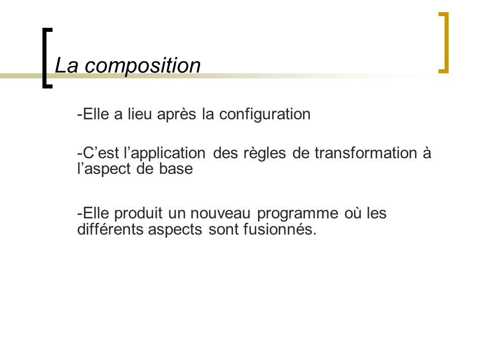 La composition -Elle a lieu après la configuration -Cest lapplication des règles de transformation à laspect de base -Elle produit un nouveau programm