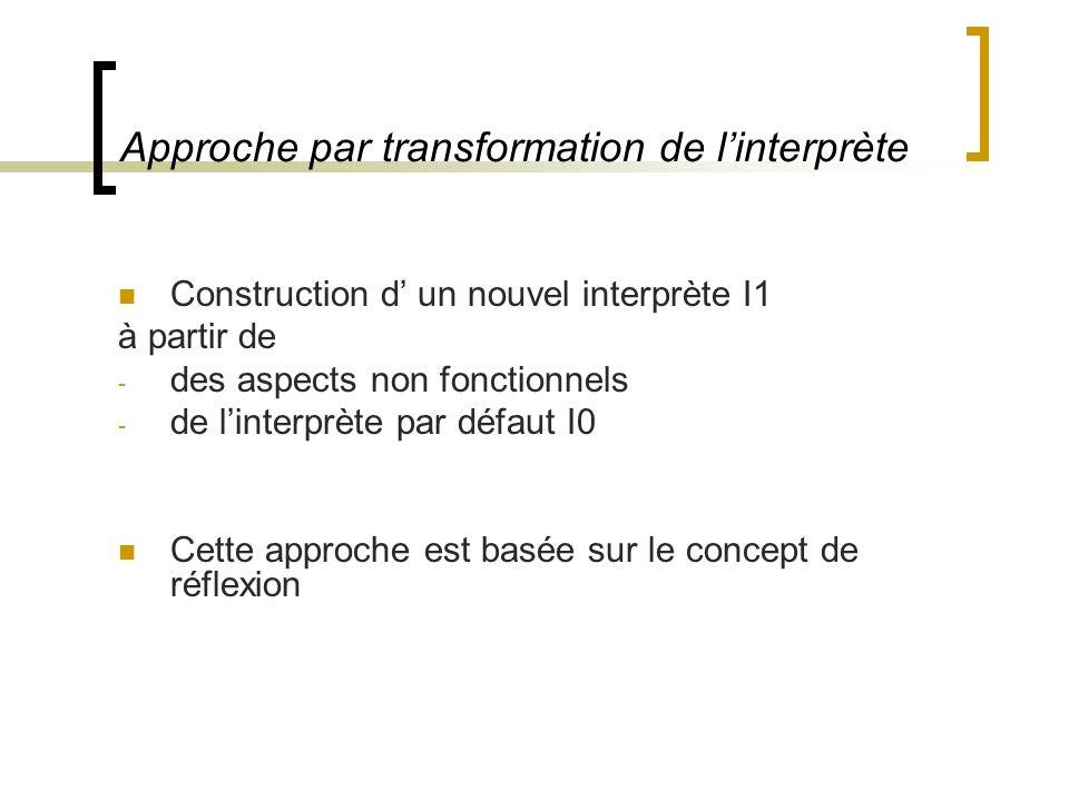 Approche par transformation de linterprète Construction d un nouvel interprète I1 à partir de - des aspects non fonctionnels - de linterprète par défaut I0 Cette approche est basée sur le concept de réflexion