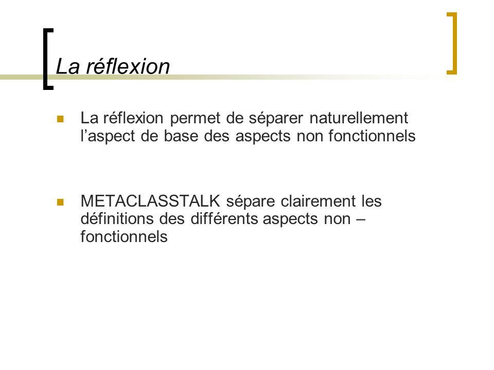 La réflexion La réflexion permet de séparer naturellement laspect de base des aspects non fonctionnels METACLASSTALK sépare clairement les définitions