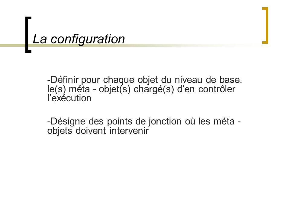 La configuration -Définir pour chaque objet du niveau de base, le(s) méta - objet(s) chargé(s) den contrôler lexécution -Désigne des points de jonction où les méta - objets doivent intervenir