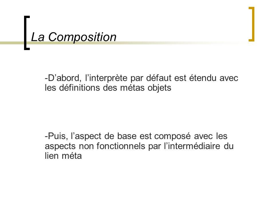 La Composition -Dabord, linterprète par défaut est étendu avec les définitions des métas objets -Puis, laspect de base est composé avec les aspects non fonctionnels par lintermédiaire du lien méta