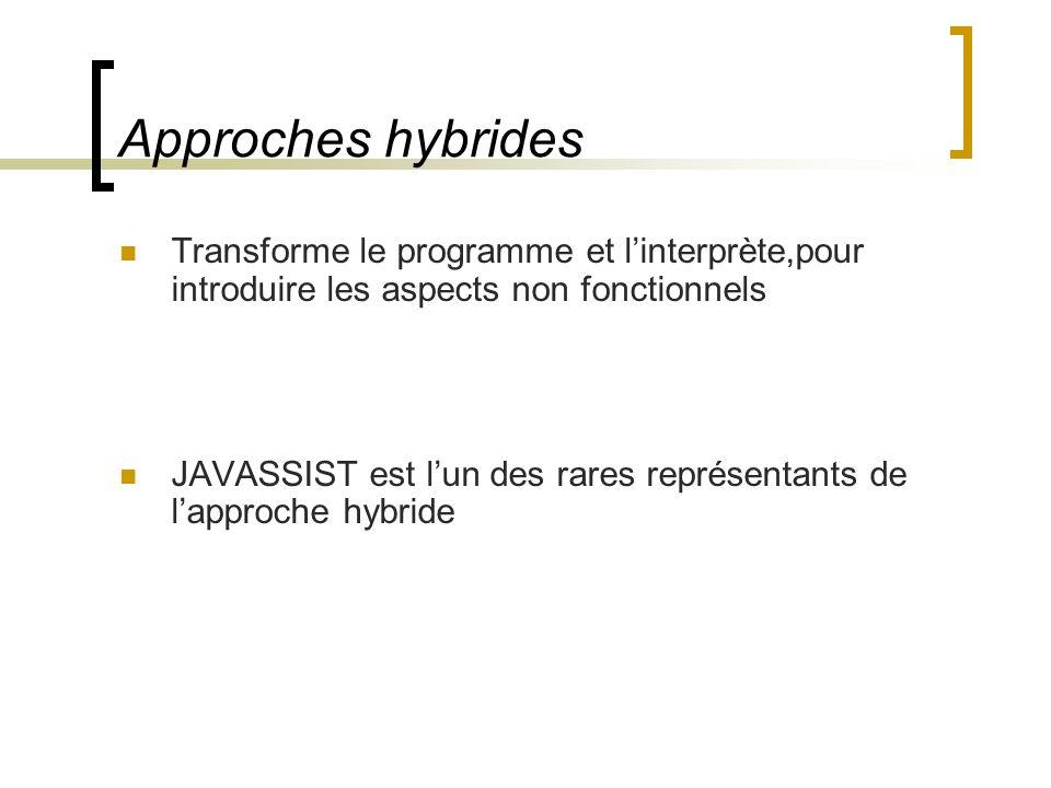 Approches hybrides Transforme le programme et linterprète,pour introduire les aspects non fonctionnels JAVASSIST est lun des rares représentants de lapproche hybride