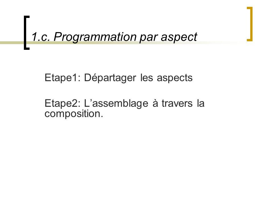 1.c. Programmation par aspect Etape1: Départager les aspects Etape2: Lassemblage à travers la composition.