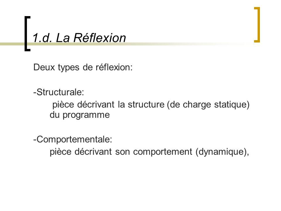 1.d. La Réflexion Deux types de réflexion: -Structurale: pièce décrivant la structure (de charge statique) du programme -Comportementale: pièce décriv
