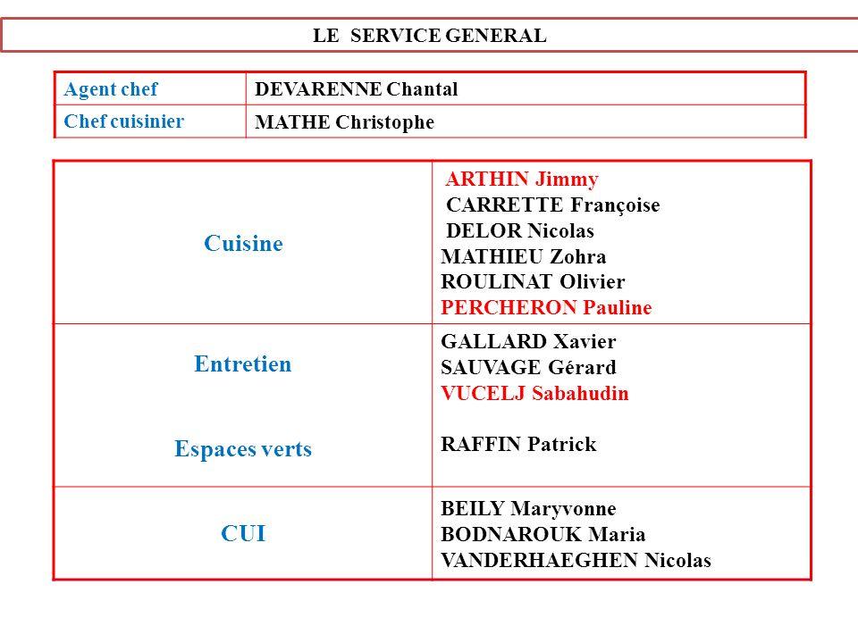 LE SERVICE GENERAL Agent chefDEVARENNE Chantal Chef cuisinierMATHE Christophe Cuisine ARTHIN Jimmy CARRETTE Françoise DELOR Nicolas MATHIEU Zohra ROUL