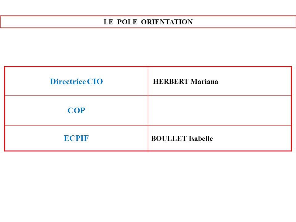 LE POLE ORIENTATION Directrice CIO HERBERT Mariana COP ECPIF BOULLET Isabelle