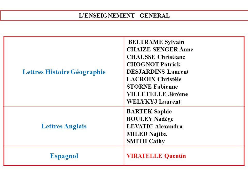 LENSEIGNEMENT GENERAL Lettres Histoire Géographie BELTRAME Sylvain CHAIZE SENGER Anne CHAUSSE Christiane CHOGNOT Patrick DESJARDINS Laurent LACROIX Ch