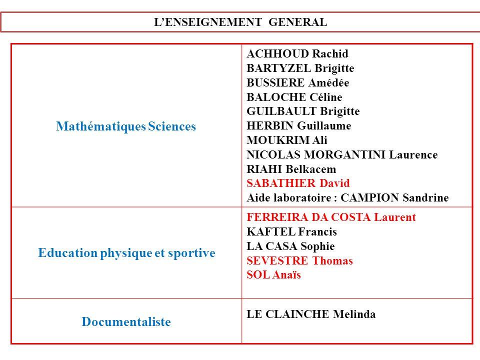 LENSEIGNEMENT GENERAL Mathématiques Sciences ACHHOUD Rachid BARTYZEL Brigitte BUSSIERE Amédée BALOCHE Céline GUILBAULT Brigitte HERBIN Guillaume MOUKR