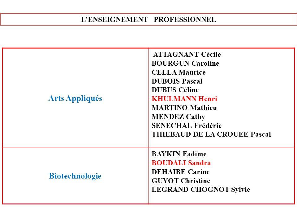 LENSEIGNEMENT PROFESSIONNEL Arts Appliqués ATTAGNANT Cécile BOURGUN Caroline CELLA Maurice DUBOIS Pascal DUBUS Céline KHULMANN Henri MARTINO Mathieu M