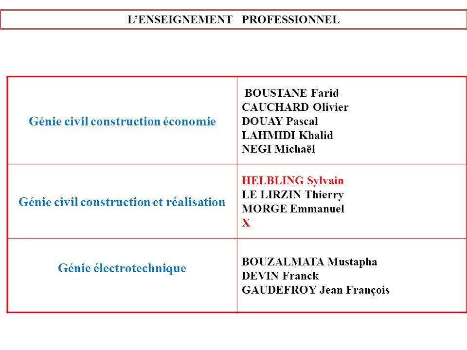 LENSEIGNEMENT PROFESSIONNEL Génie civil construction économie BOUSTANE Farid CAUCHARD Olivier DOUAY Pascal LAHMIDI Khalid NEGI Michaël Génie civil con