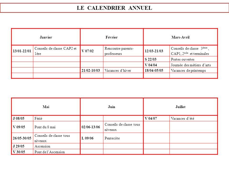 LE CALENDRIER ANNUEL Janvier FévrierMars-Avril 13/01-22/01 Conseils de classe CAP2 et 1ère V 07/02 Rencontre parents- professeurs 12/03-21/03 Conseils