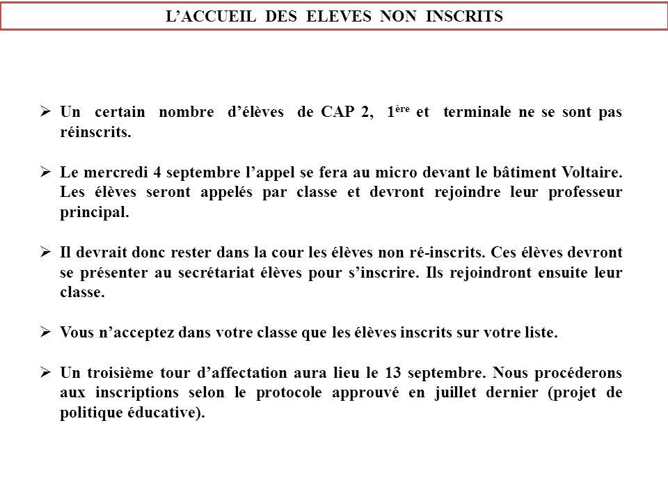 LACCUEIL DES ELEVES NON INSCRITS Un certain nombre délèves de CAP 2, 1 ère et terminale ne se sont pas réinscrits. Le mercredi 4 septembre lappel se f