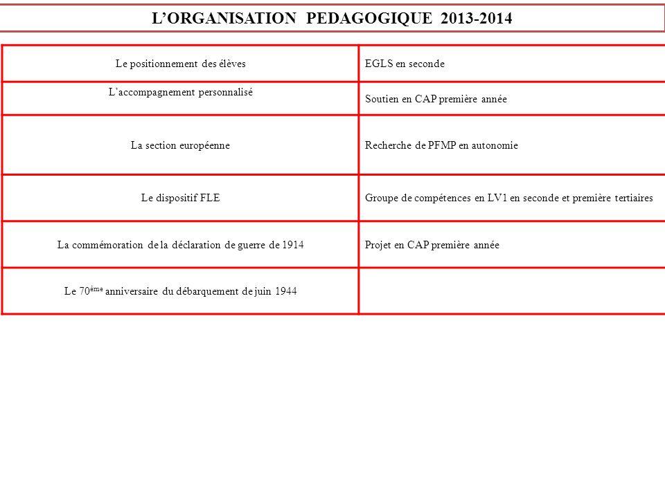 LORGANISATION PEDAGOGIQUE 2013-2014 Le positionnement des élèvesEGLS en seconde Laccompagnement personnalisé Soutien en CAP première année La section