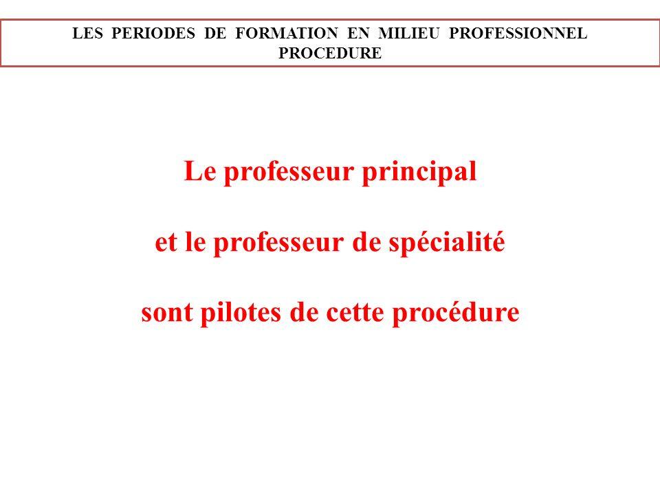 LES PERIODES DE FORMATION EN MILIEU PROFESSIONNEL PROCEDURE Le professeur principal et le professeur de spécialité sont pilotes de cette procédure