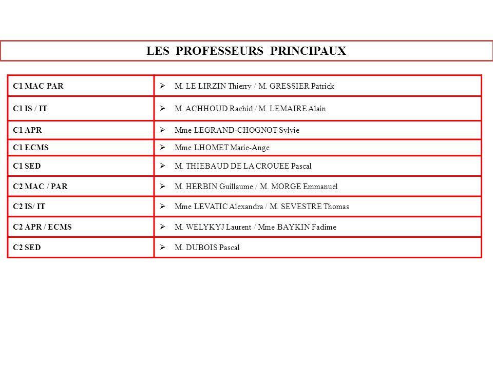 LES PROFESSEURS PRINCIPAUX C1 MAC PAR M. LE LIRZIN Thierry / M. GRESSIER Patrick C1 IS / IT M. ACHHOUD Rachid / M. LEMAIRE Alain C1 APR Mme LEGRAND-CH
