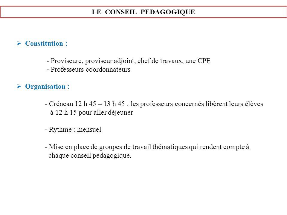 LE CONSEIL PEDAGOGIQUE Constitution : - Proviseure, proviseur adjoint, chef de travaux, une CPE - Professeurs coordonnateurs Organisation : - Créneau