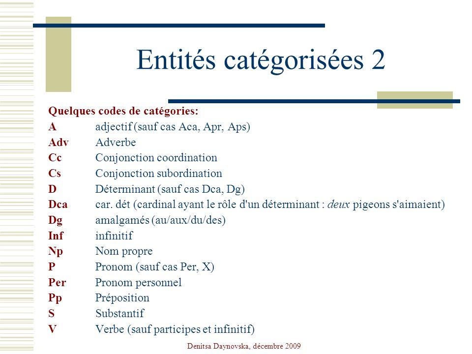 Denitsa Daynovska, décembre 2009 Entités catégorisées 2 Quelques codes de catégories: A adjectif (sauf cas Aca, Apr, Aps) Adv Adverbe Cc Conjonction c