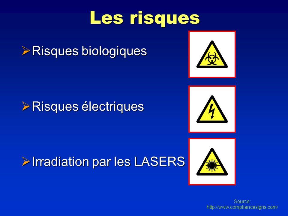 Les risques Risques biologiques Risques biologiques Risques électriques Risques électriques Irradiation par les LASERS Irradiation par les LASERS Sour