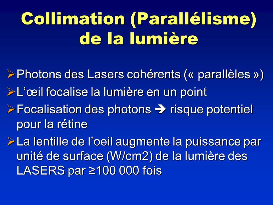 Collimation (Parallélisme) de la lumière Photons des Lasers cohérents (« parallèles ») Photons des Lasers cohérents (« parallèles ») Lœil focalise la