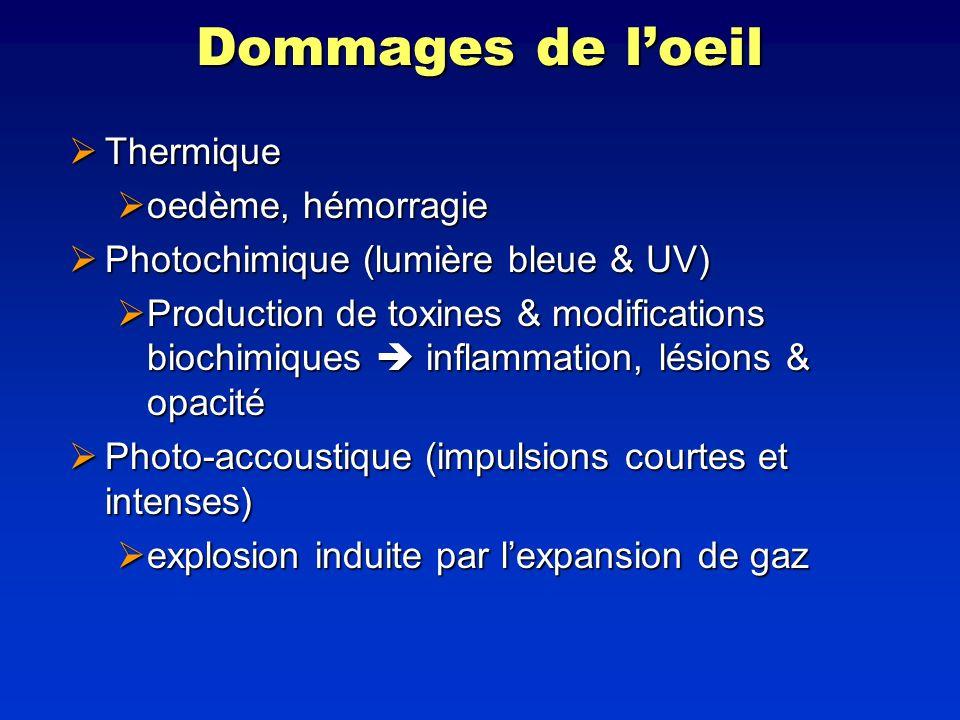 Dommages de loeil Thermique Thermique oedème, hémorragie oedème, hémorragie Photochimique (lumière bleue & UV) Photochimique (lumière bleue & UV) Prod