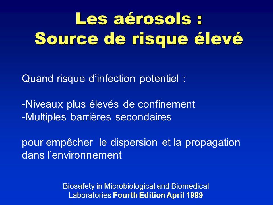 Les aérosols : Source de risque élevé Quand risque dinfection potentiel : -Niveaux plus élevés de confinement -Multiples barrières secondaires pour em