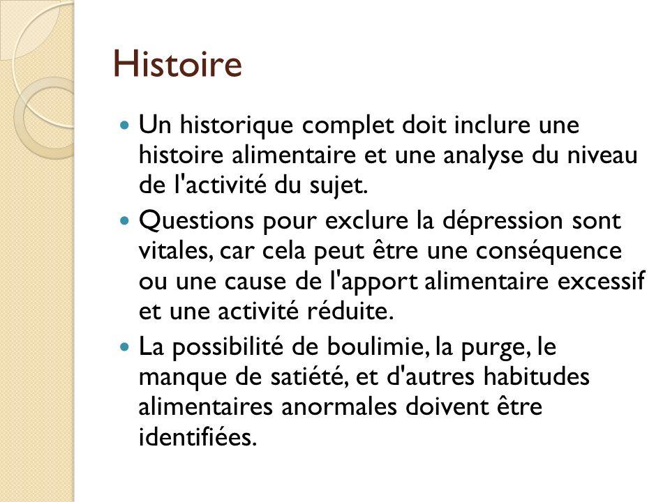Histoire Un historique complet doit inclure une histoire alimentaire et une analyse du niveau de l'activité du sujet. Questions pour exclure la dépres