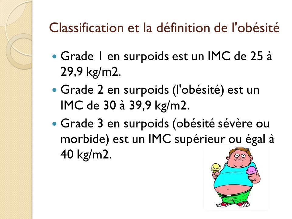 Classification et la définition de l'obésité Grade 1 en surpoids est un IMC de 25 à 29,9 kg/m2. Grade 2 en surpoids (l'obésité) est un IMC de 30 à 39,