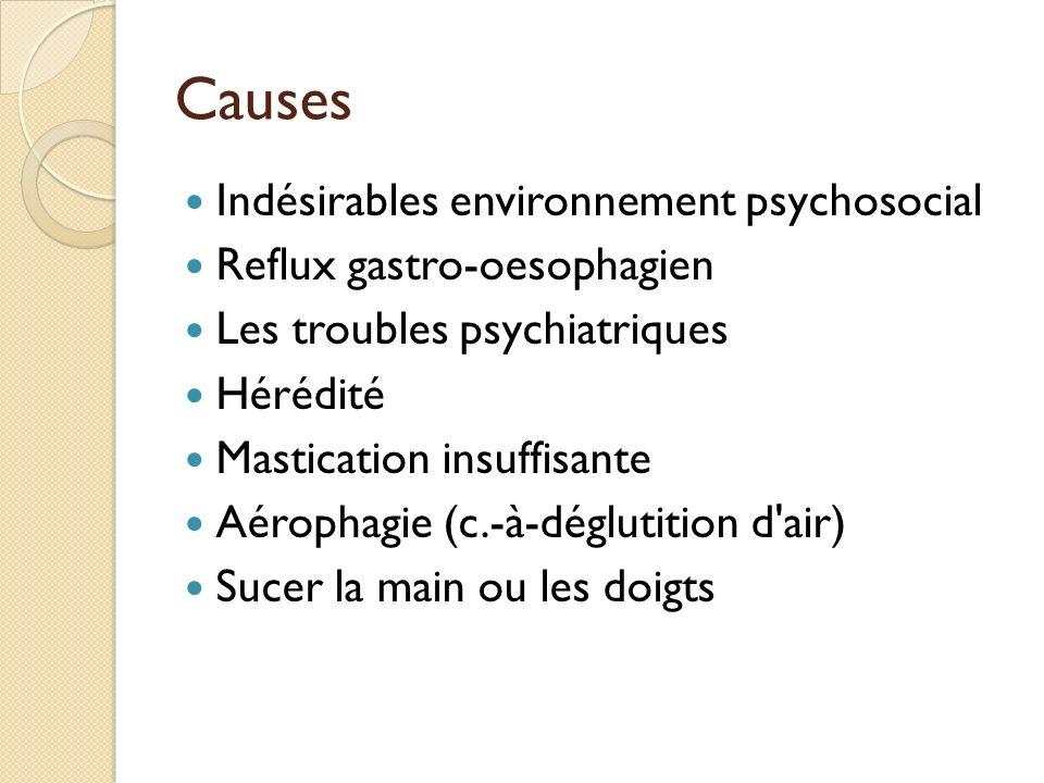 Causes Indésirables environnement psychosocial Reflux gastro-oesophagien Les troubles psychiatriques Hérédité Mastication insuffisante Aérophagie (c.-