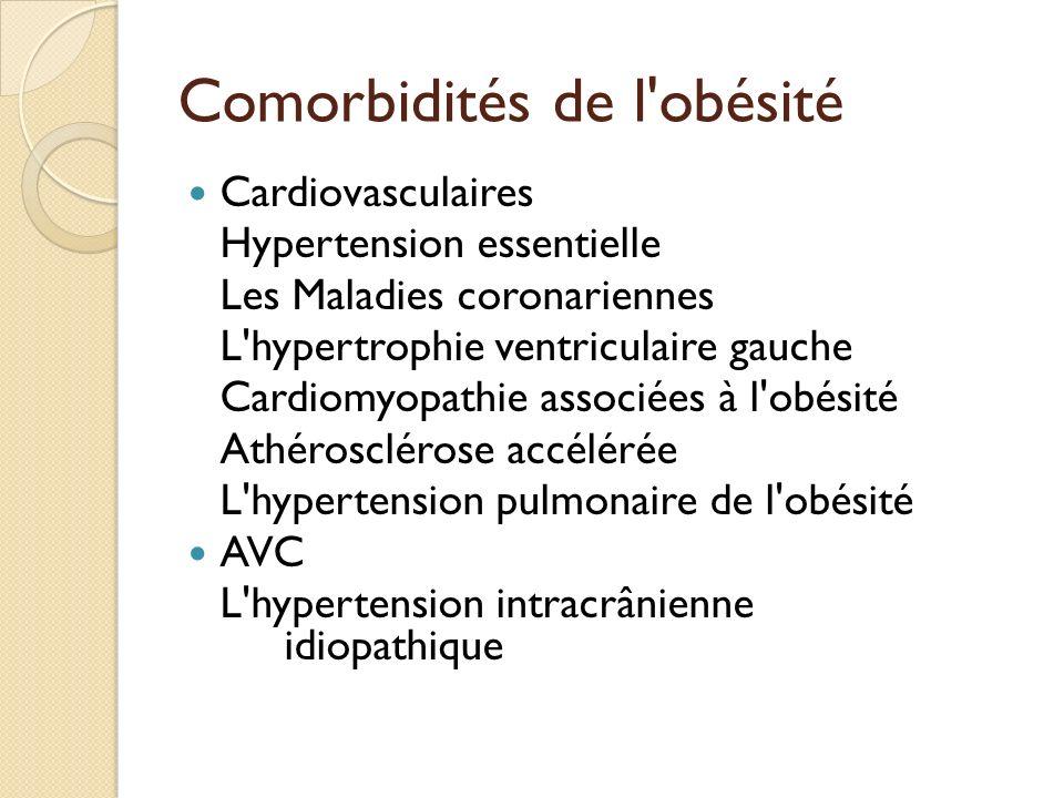 Comorbidités de l'obésité Cardiovasculaires Hypertension essentielle Les Maladies coronariennes L'hypertrophie ventriculaire gauche Cardiomyopathie as