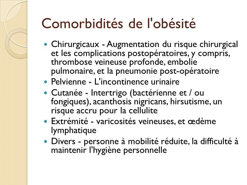 Comorbidités de l'obésité Chirurgicaux - Augmentation du risque chirurgical et les complications postopératoires, y compris, thrombose veineuse profon