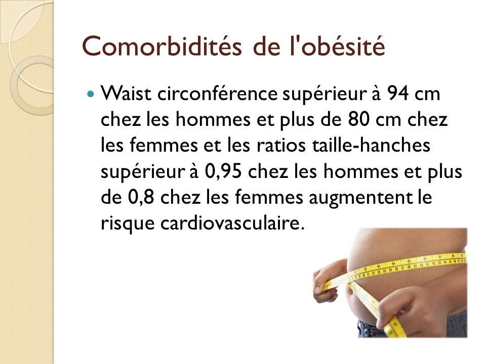 Comorbidités de l'obésité Waist circonférence supérieur à 94 cm chez les hommes et plus de 80 cm chez les femmes et les ratios taille-hanches supérieu