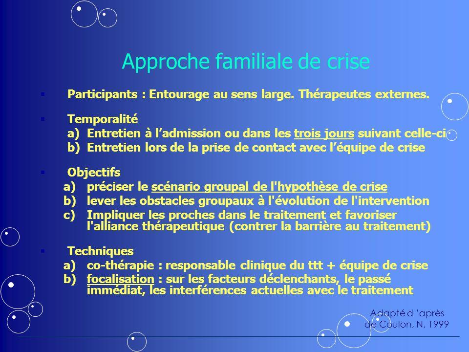 Approche familiale de crise Participants : Entourage au sens large.