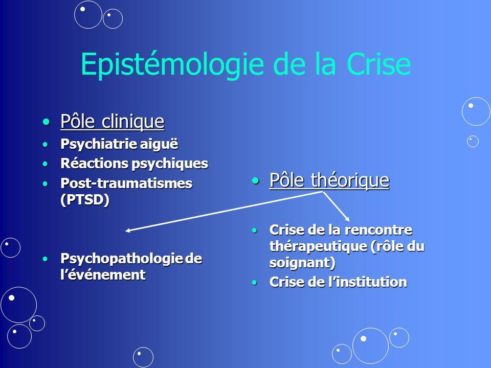 Epistémologie de la Crise Pôle cliniquePôle clinique Psychiatrie aiguëPsychiatrie aiguë Réactions psychiquesRéactions psychiques Post-traumatismes (PTSD)Post-traumatismes (PTSD) Psychopathologie de lévénementPsychopathologie de lévénement Pôle théorique Crise de la rencontre thérapeutique (rôle du soignant) Crise de linstitution