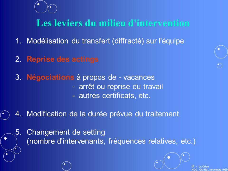 Les leviers du milieu d intervention 1.Modélisation du transfert (diffracté) sur l équipe 2.Reprise des actings 3.Négociations à propos de - vacances - arrêt ou reprise du travail - autres certificats, etc.