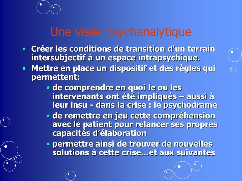 Une visée psychanalytique Créer les conditions de transition d un terrain intersubjectif à un espace intrapsychique.Créer les conditions de transition d un terrain intersubjectif à un espace intrapsychique.